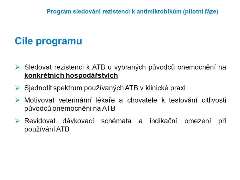 Program sledování rezistencí k antimikrobikům (pilotní fáze)  Sledovat rezistenci k ATB u vybraných původců onemocnění na konkrétních hospodářstvích