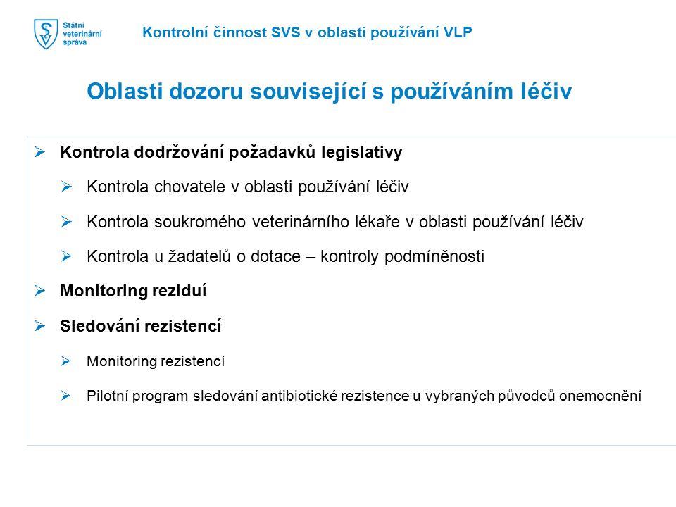 Program sledování rezistencí k antimikrobikům (pilotní fáze)  Program je financován Ministerstvem zemědělství, analýzy odebraných vzorků probíhají ve státních veterinárních ústavech  Vyhodnocení výsledků probíhá v spolupráci Výzkumného ústavu veterinárního lékařství v Brně (VÚVEL) a Státní veterinární správy  Dílčí výsledky (bez identifikace hospodářství) jsou rovněž poskytovány Ústavu pro státní kontrolu veterinárních biopreparátů a léčiv (ÚSKVBL) pro potřeby hodnocení klinické účinnosti léčiv a hodnocení jejich případného indikačního omezení Program probíhá od 1.
