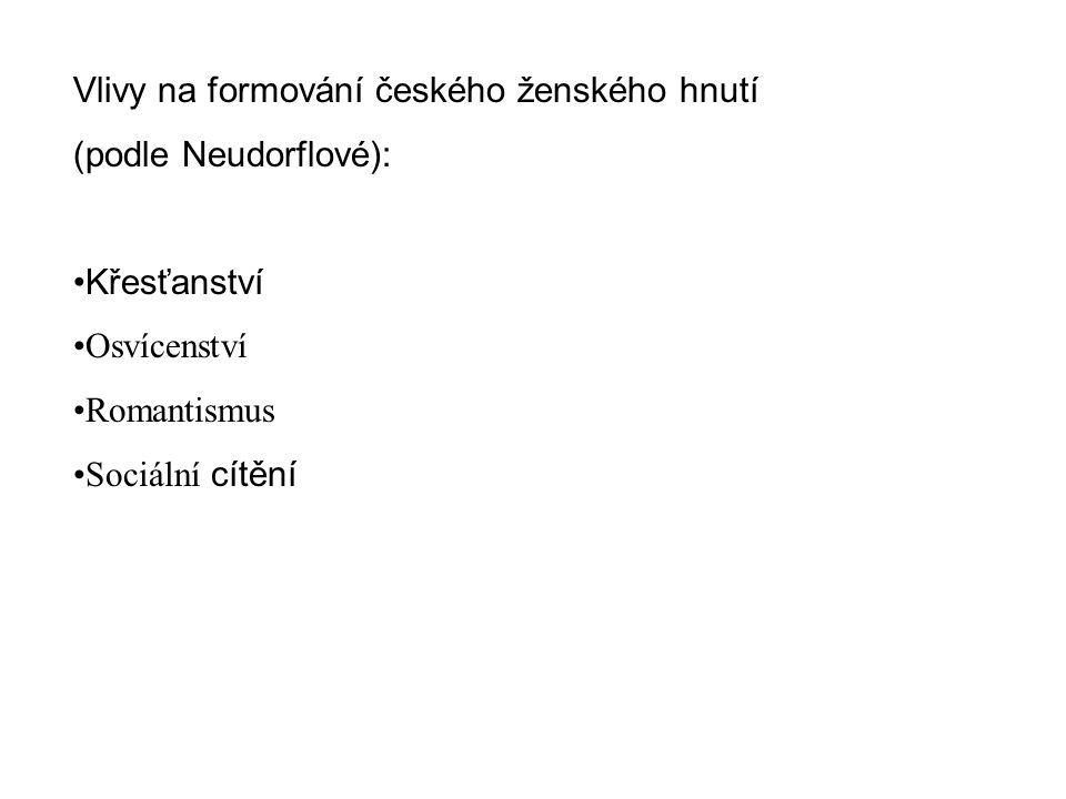 T.G. Masaryk Politická podpora ženské rovnoprávnosti a volebního práva.