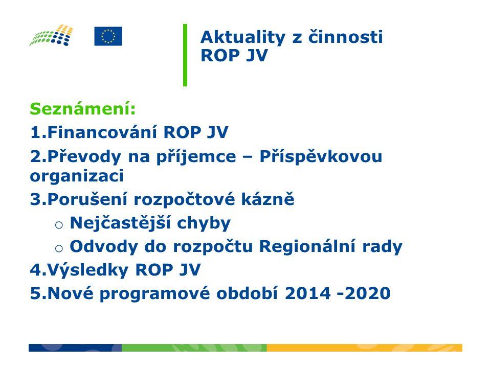 Aktuality z činnosti ROP JV Seznámení: 1.Financování ROP JV 2.Převody na příjemce – Příspěvkovou organizaci 3.Porušení rozpočtové kázně o Nejčastější chyby o Odvody do rozpočtu Regionální rady 4.Výsledky ROP JV 5.Nové programové období 2014 -2020