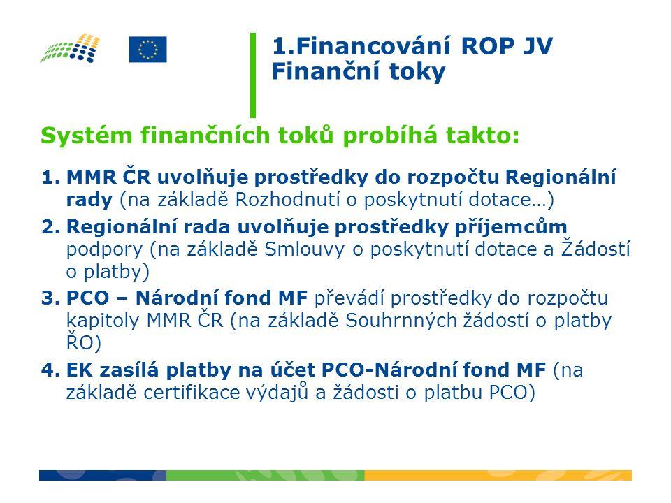 Finanční toky ROP JV v ČR