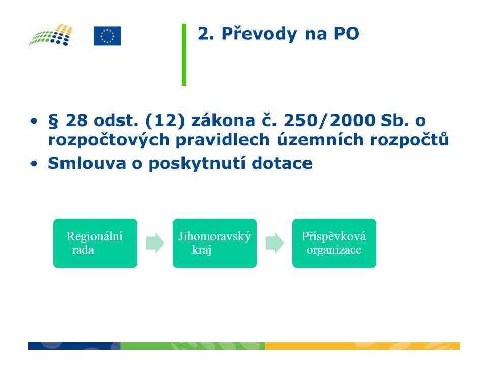 Implementační struktura 2014 – 2020: návrh MMR – neprojednáno