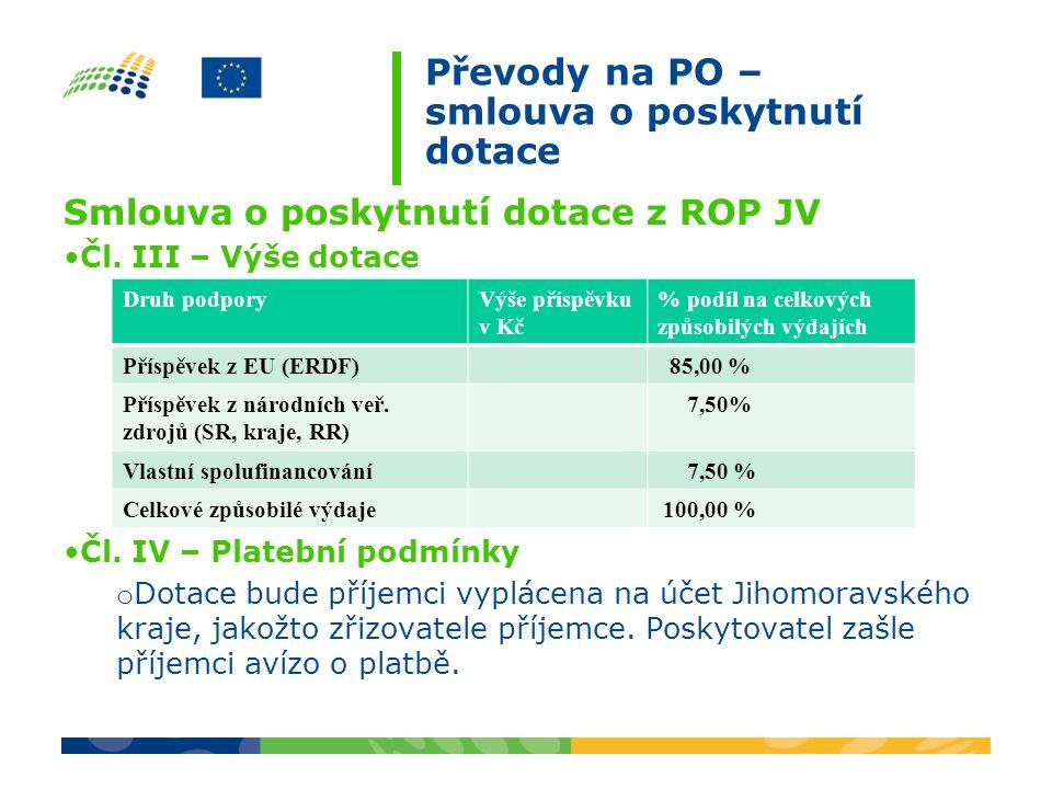 Smlouva o poskytnutí dotace z ROP JV Čl. III – Výše dotace Čl.