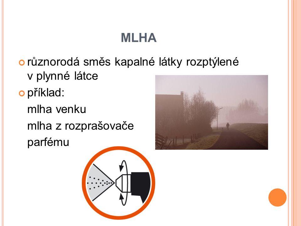 různorodá směs kapalné látky rozptýlené v plynné látce příklad: mlha venku mlha z rozprašovače parfému MLHA