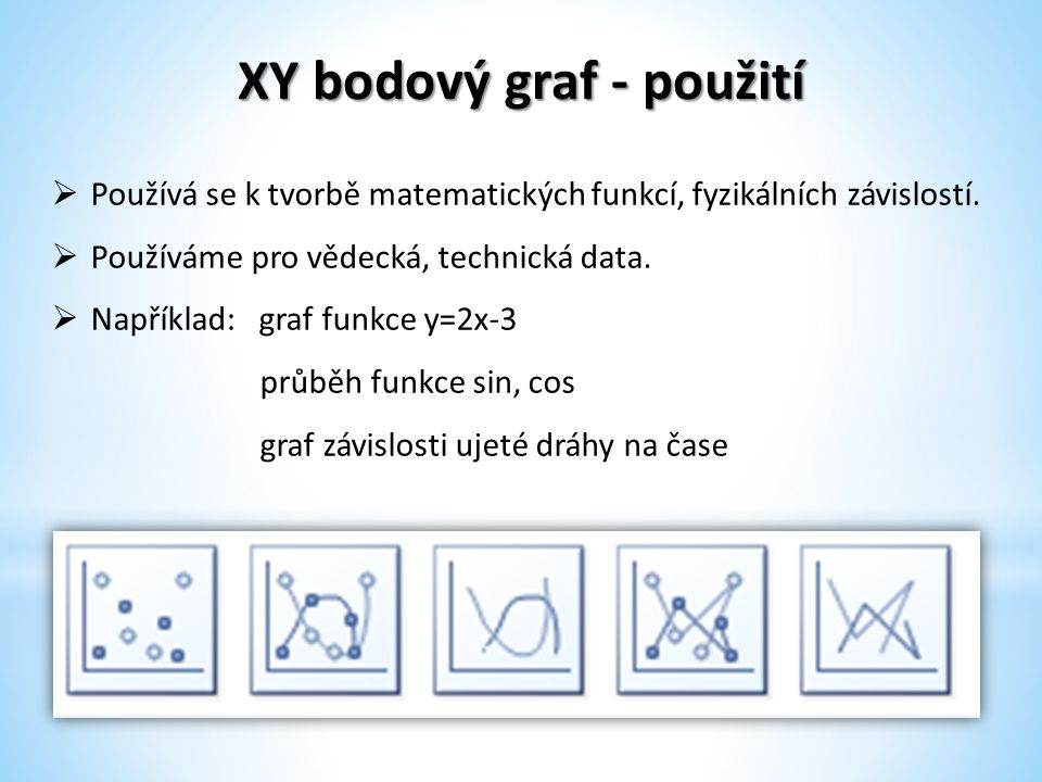XY bodový graf - použití  Používá se k tvorbě matematických funkcí, fyzikálních závislostí.