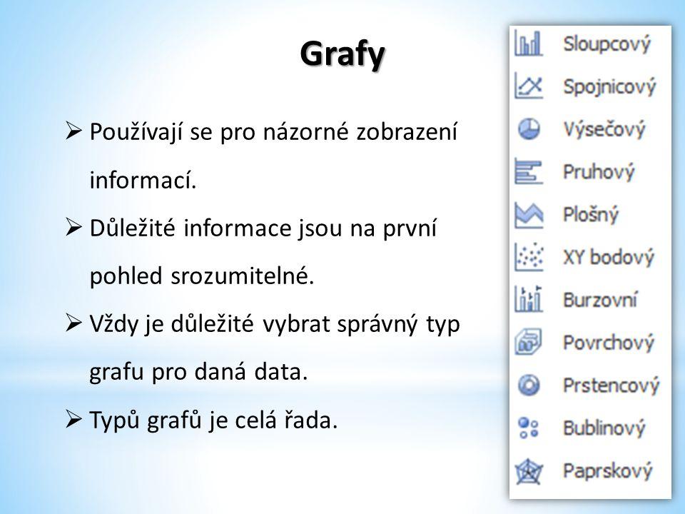 Grafy  Používají se pro názorné zobrazení informací.