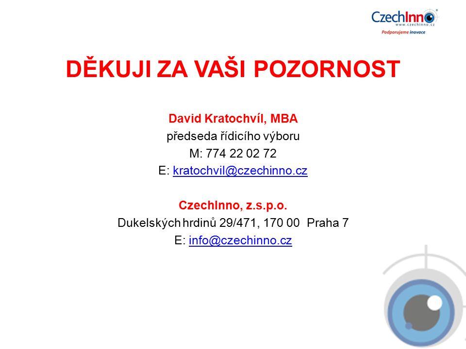 DĚKUJI ZA VAŠI POZORNOST David Kratochvíl, MBA předseda řídicího výboru M: 774 22 02 72 E: kratochvil@czechinno.czkratochvil@czechinno.cz CzechInno, z.s.p.o.