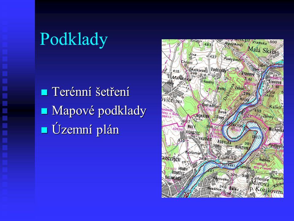Podklady Terénní šetření Terénní šetření Mapové podklady Mapové podklady Územní plán Územní plán