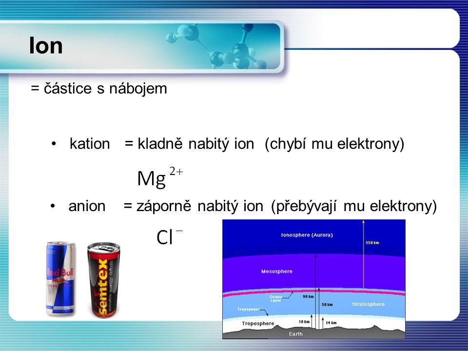 = částice s nábojem Ion kation= kladně nabitý ion(chybí mu elektrony) anion= záporně nabitý ion(přebývají mu elektrony)