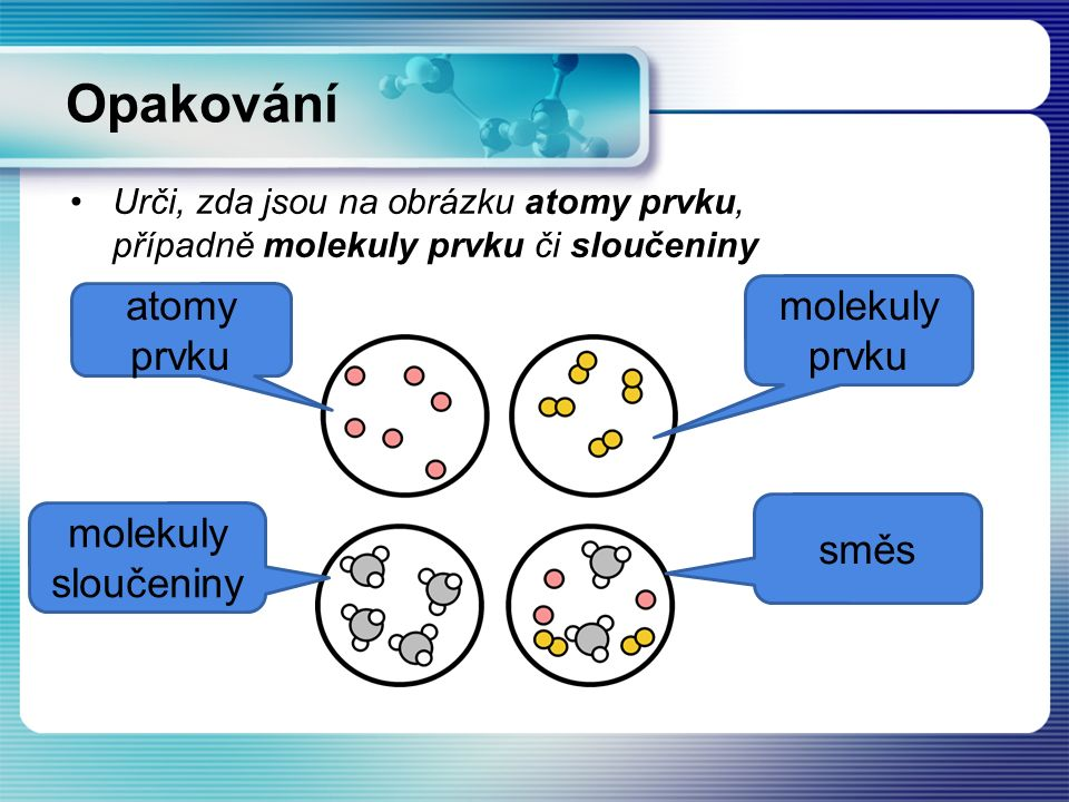 Urči, zda jsou na obrázku atomy prvku, případně molekuly prvku či sloučeniny Opakování atomy prvku molekuly prvku směs molekuly sloučeniny