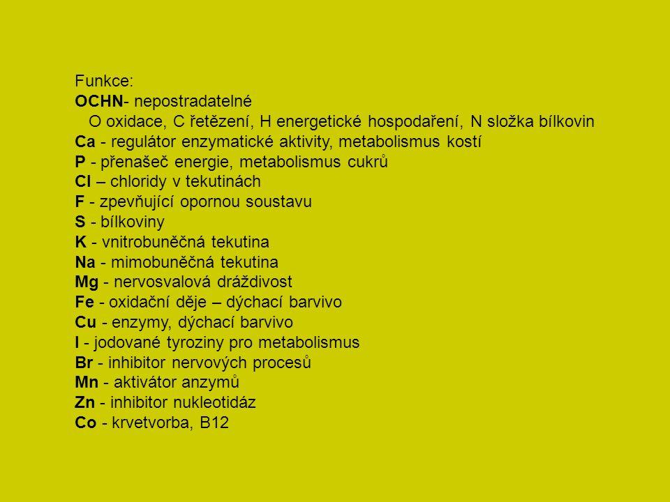 Funkce: OCHN- nepostradatelné O oxidace, C řetězení, H energetické hospodaření, N složka bílkovin Ca - regulátor enzymatické aktivity, metabolismus kostí P - přenašeč energie, metabolismus cukrů Cl – chloridy v tekutinách F - zpevňující opornou soustavu S - bílkoviny K - vnitrobuněčná tekutina Na - mimobuněčná tekutina Mg - nervosvalová dráždivost Fe - oxidační děje – dýchací barvivo Cu - enzymy, dýchací barvivo I - jodované tyroziny pro metabolismus Br - inhibitor nervových procesů Mn - aktivátor anzymů Zn - inhibitor nukleotidáz Co - krvetvorba, B12