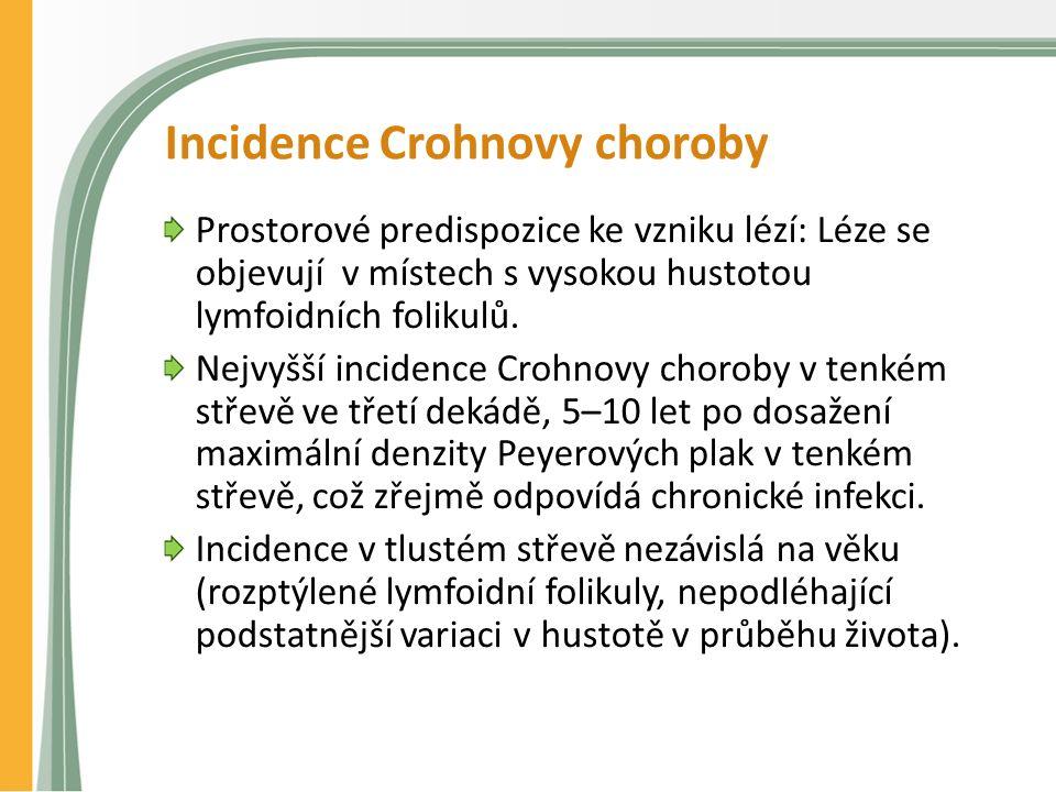 Incidence Crohnovy choroby Prostorové predispozice ke vzniku lézí: Léze se objevují v místech s vysokou hustotou lymfoidních folikulů.