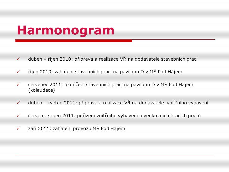 Harmonogram duben – říjen 2010: příprava a realizace VŘ na dodavatele stavebních prací říjen 2010: zahájení stavebních prací na pavilónu D v MŠ Pod Há