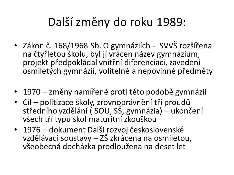 Další změny do roku 1989: Zákon č. 168/1968 Sb.