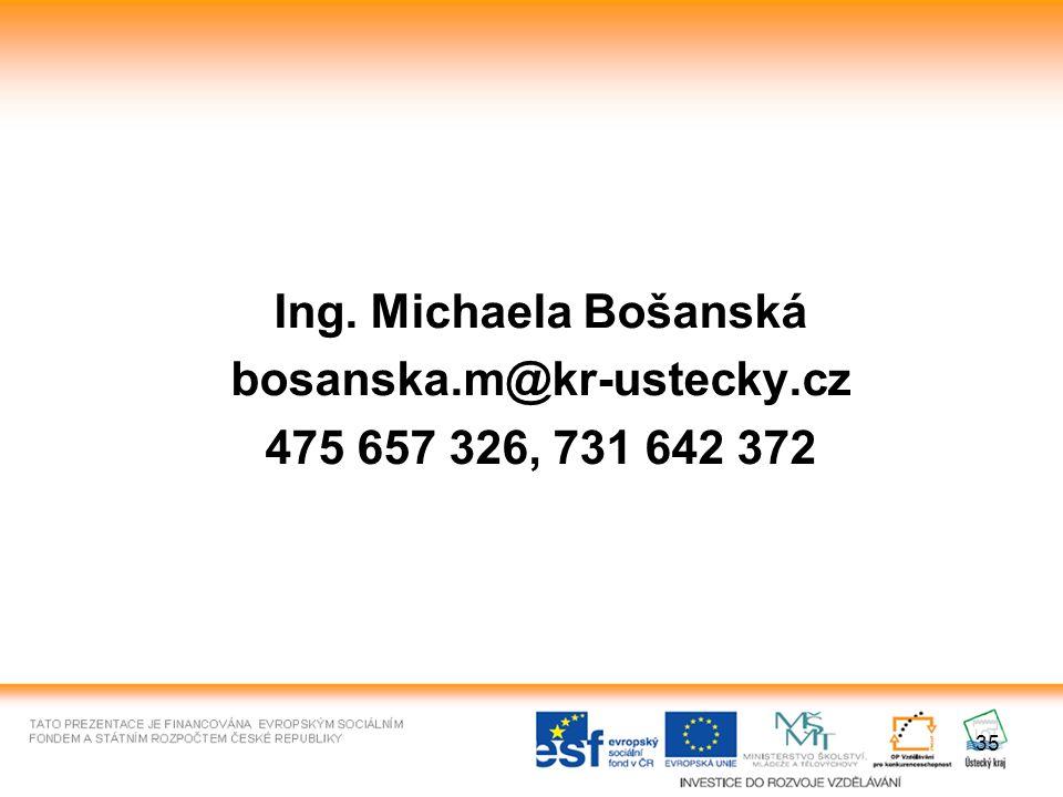 35 Ing. Michaela Bošanská bosanska.m@kr-ustecky.cz 475 657 326, 731 642 372