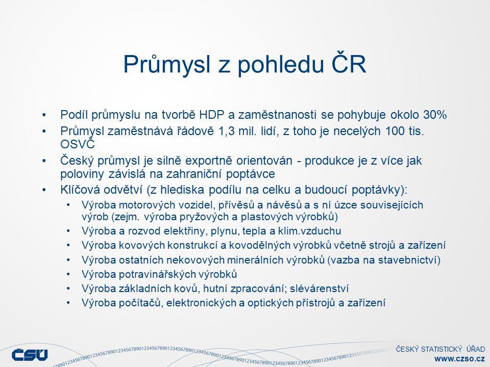 ČESKÝ STATISTICKÝ ÚŘAD www.czso.cz STAVEBNÍ PRODUKCE pozemní a inženýrské stavitelství, průměr 2005 = 100