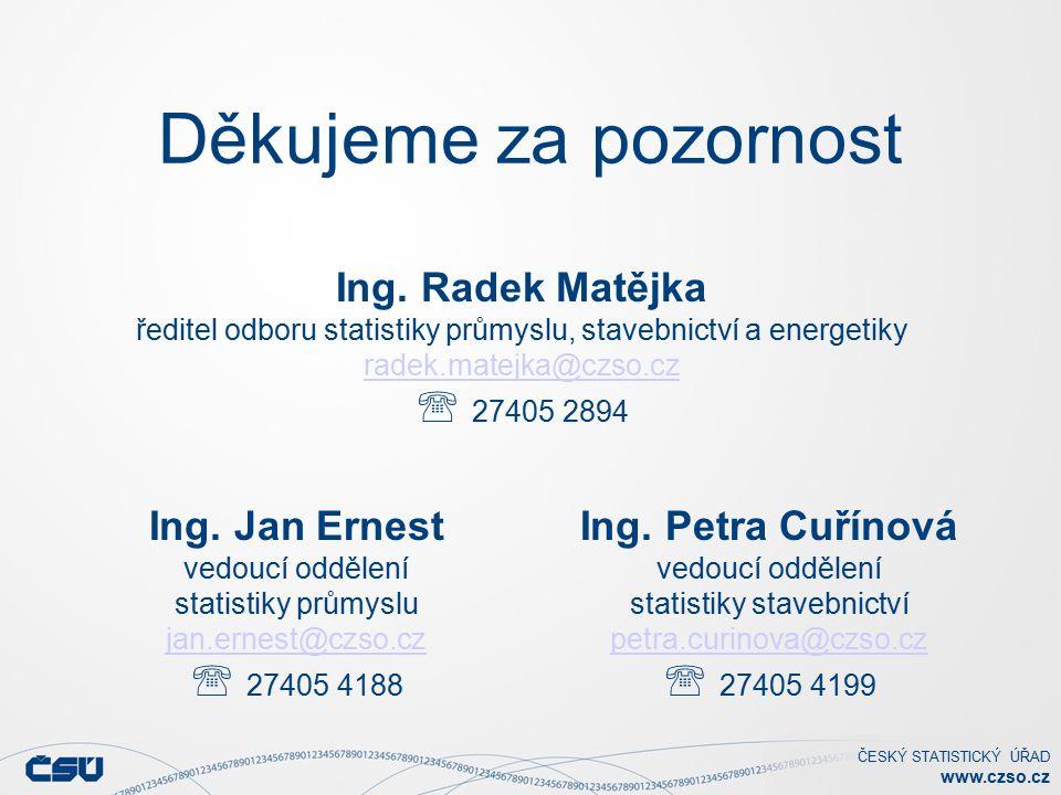ČESKÝ STATISTICKÝ ÚŘAD www.czso.cz Děkujeme za pozornost Ing.