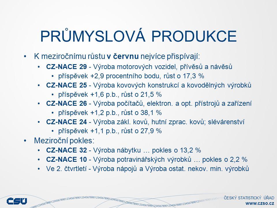ČESKÝ STATISTICKÝ ÚŘAD www.czso.cz PRŮMYSLOVÁ PRODUKCE