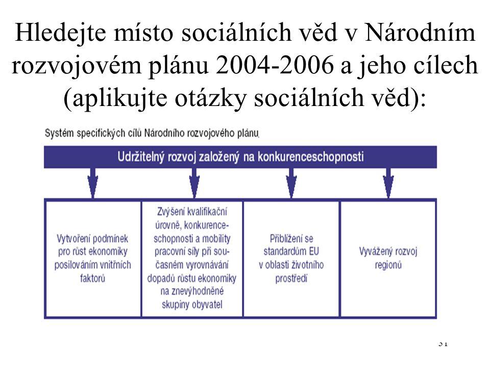 31 Hledejte místo sociálních věd v Národním rozvojovém plánu 2004-2006 a jeho cílech (aplikujte otázky sociálních věd):