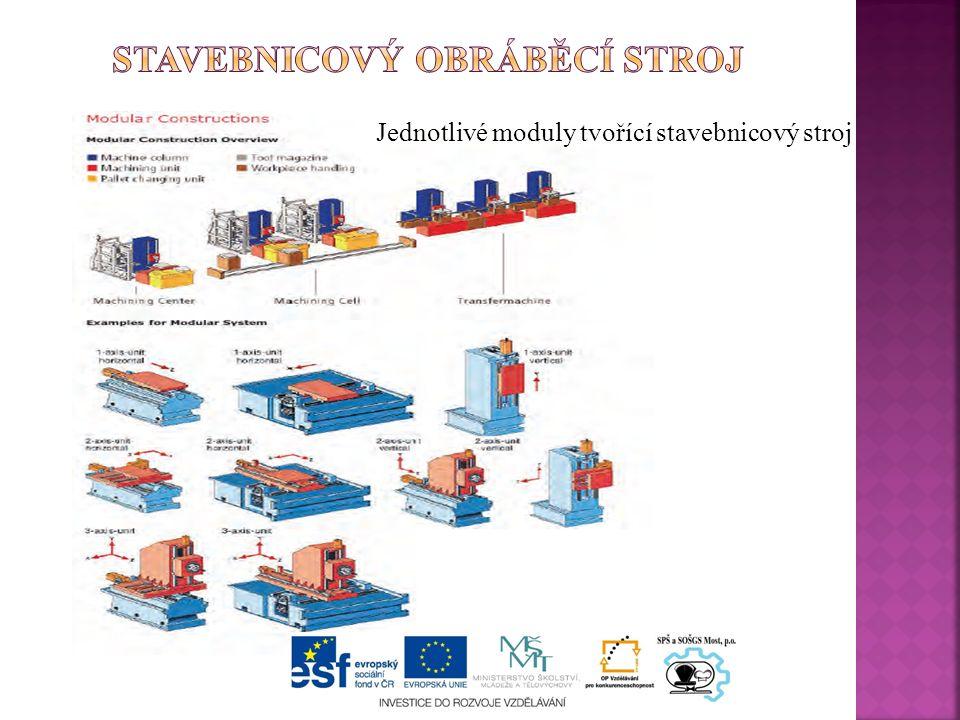 Jednotlivé moduly tvořící stavebnicový stroj