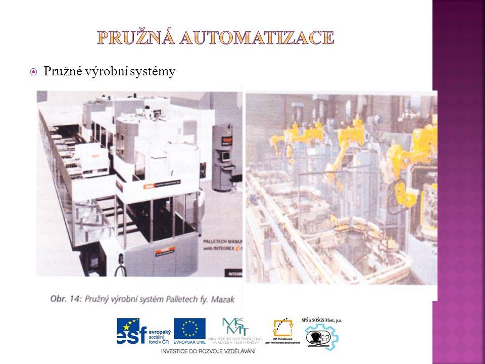  Pružné výrobní systémy