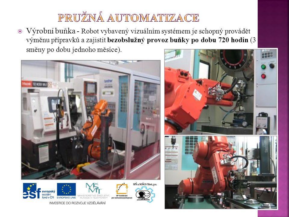  Výrobní buňka - Robot vybavený vizuálním systémem je schopný provádět výměnu přípravků a zajistit bezobslužný provoz buňky po dobu 720 hodin (3 směny po dobu jednoho měsíce).