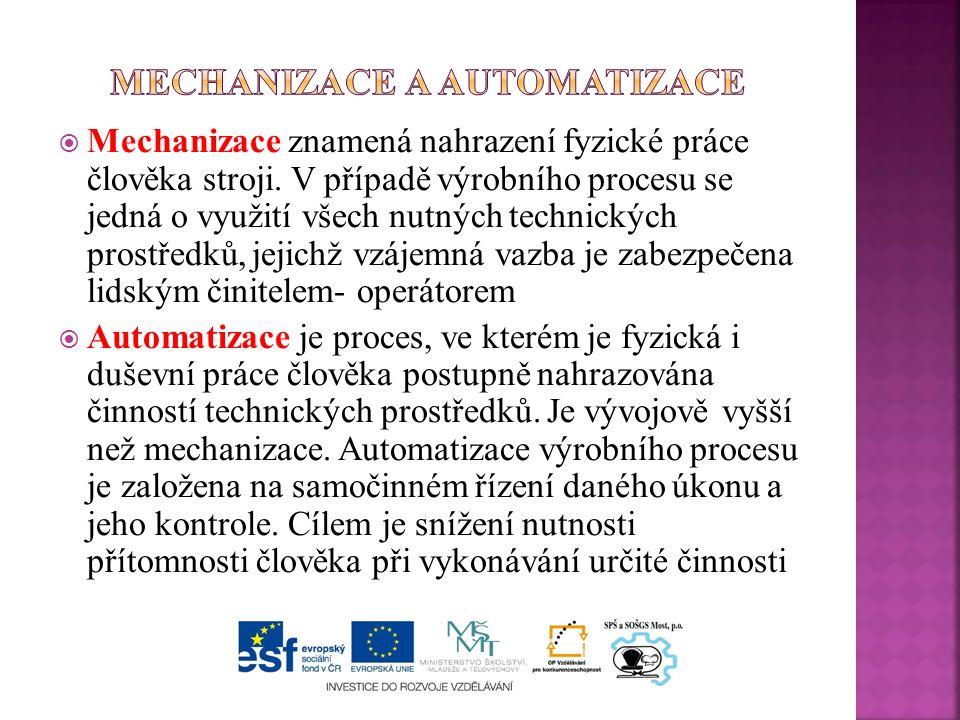  Mechanizace znamená nahrazení fyzické práce člověka stroji.