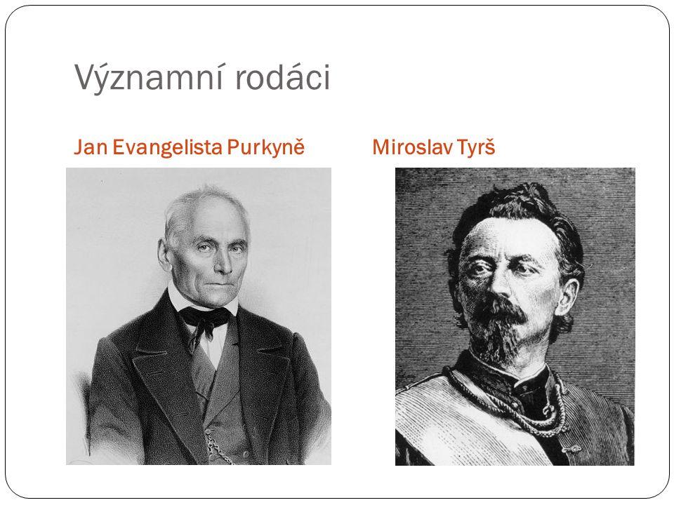 Významní rodáci Jan Evangelista PurkyněMiroslav Tyrš