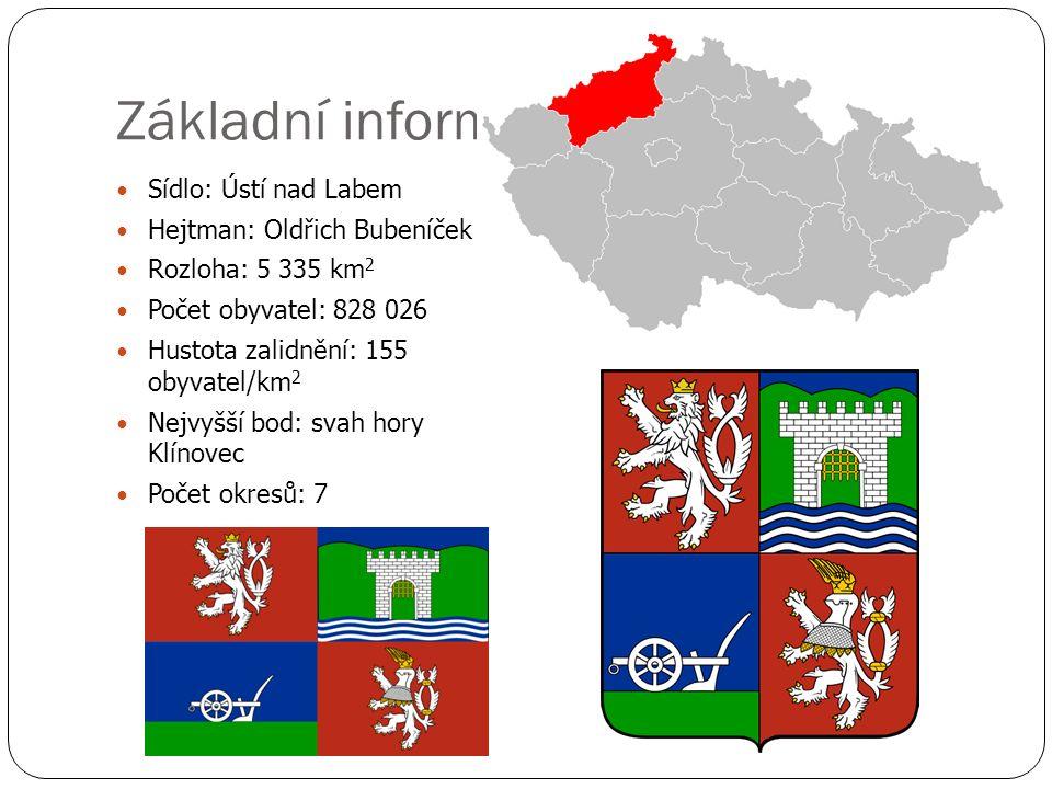 Základní informace Sídlo: Ústí nad Labem Hejtman: Oldřich Bubeníček Rozloha: 5 335 km 2 Počet obyvatel: 828 026 Hustota zalidnění: 155 obyvatel/km 2 N