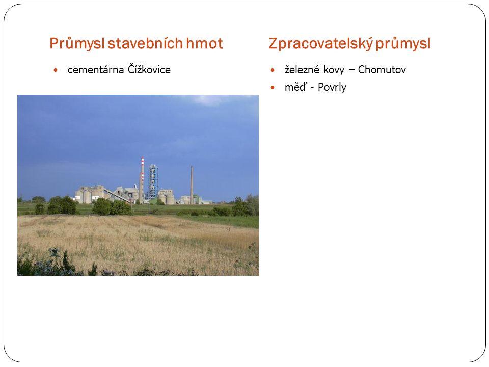 Průmysl stavebních hmotZpracovatelský průmysl cementárna Čížkovice železné kovy – Chomutov měď - Povrly