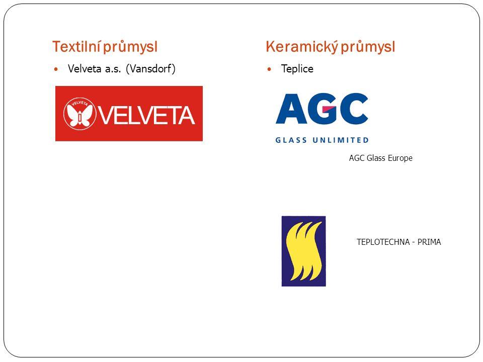 Textilní průmyslKeramický průmysl Velveta a.s. (Vansdorf) Teplice AGC Glass Europe TEPLOTECHNA - PRIMA