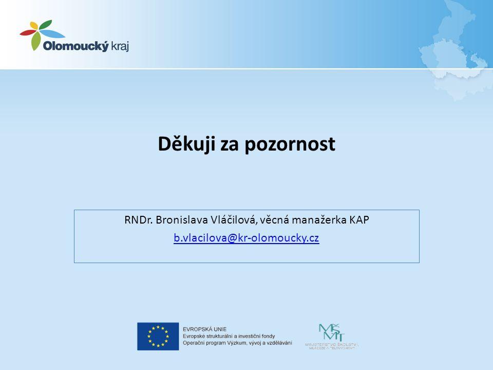 Děkuji za pozornost RNDr. Bronislava Vláčilová, věcná manažerka KAP b.vlacilova@kr-olomoucky.cz