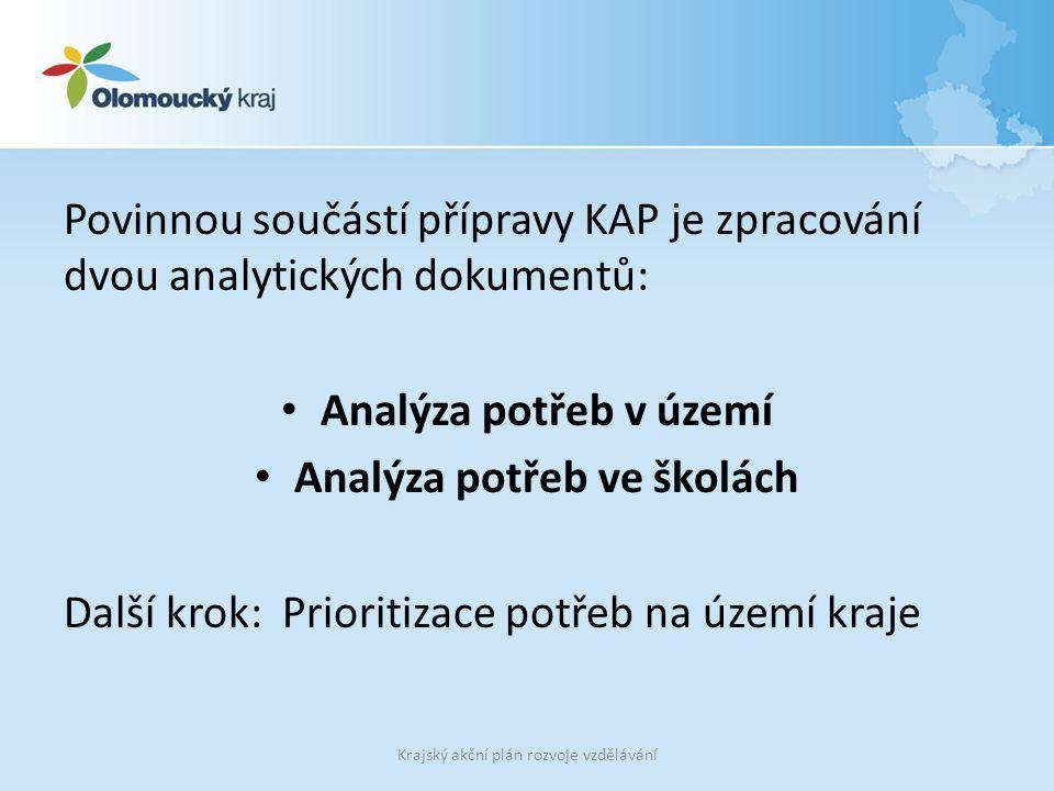 Povinnou součástí přípravy KAP je zpracování dvou analytických dokumentů: Analýza potřeb v území Analýza potřeb ve školách Další krok: Prioritizace po