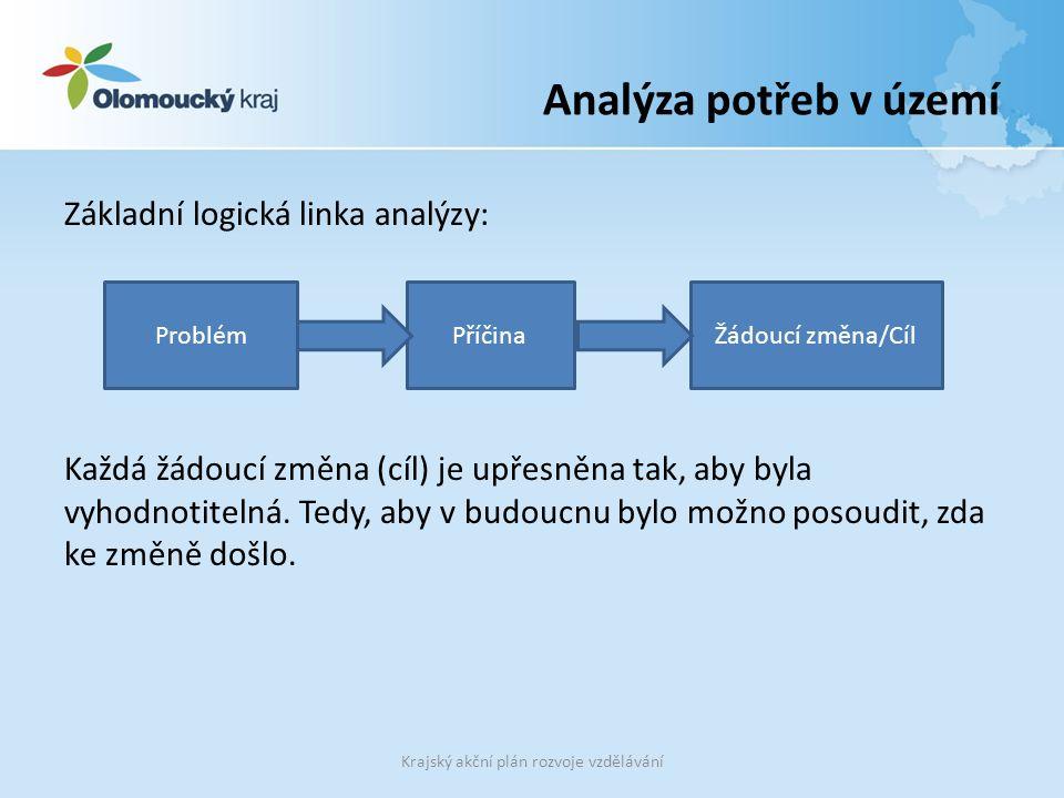 Analýza potřeb v území Základní logická linka analýzy: Každá žádoucí změna (cíl) je upřesněna tak, aby byla vyhodnotitelná. Tedy, aby v budoucnu bylo