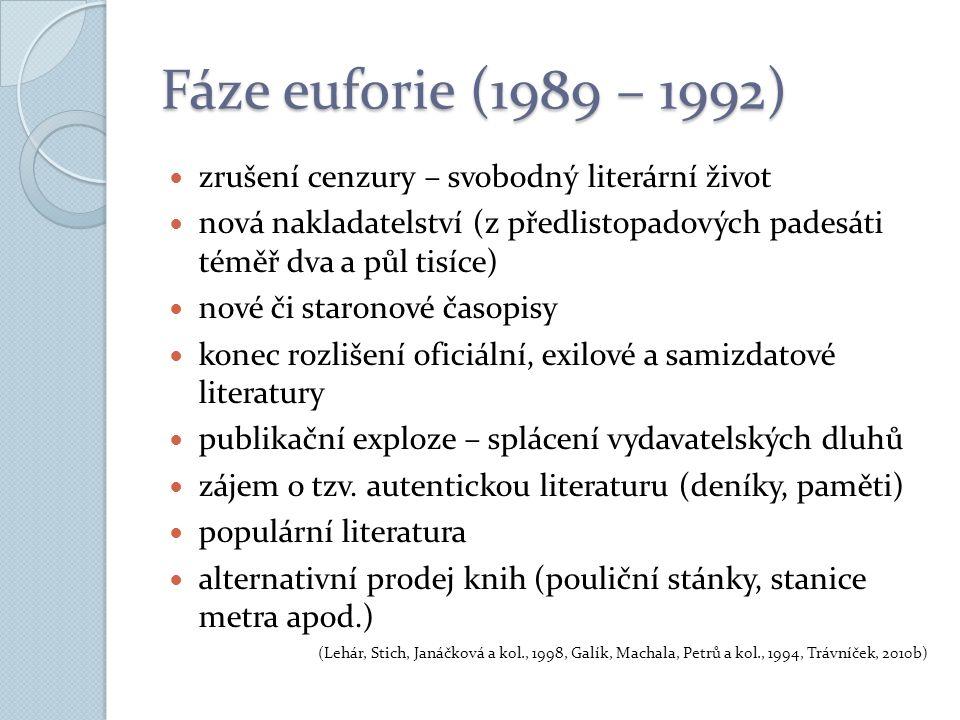 Fáze euforie (1989 – 1992) zrušení cenzury – svobodný literární život nová nakladatelství (z předlistopadových padesáti téměř dva a půl tisíce) nové či staronové časopisy konec rozlišení oficiální, exilové a samizdatové literatury publikační exploze – splácení vydavatelských dluhů zájem o tzv.