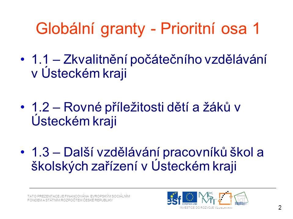 2 TATO PREZENTACE JE FINANCOVÁNA EVROPSKÝM SOCIÁLNÍM FONDEM A STÁTNÍM ROZPOČTEM ČESKÉ REPUBLIKY INVESTICE DO ROZVOJE VZDĚLÁVÁNÍ 2 Globální granty - Prioritní osa 1 1.1 – Zkvalitnění počátečního vzdělávání v Ústeckém kraji 1.2 – Rovné příležitosti dětí a žáků v Ústeckém kraji 1.3 – Další vzdělávání pracovníků škol a školských zařízení v Ústeckém kraji