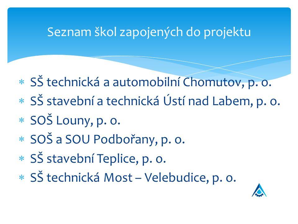 Seznam škol zapojených do projektu  SŠ technická a automobilní Chomutov, p.
