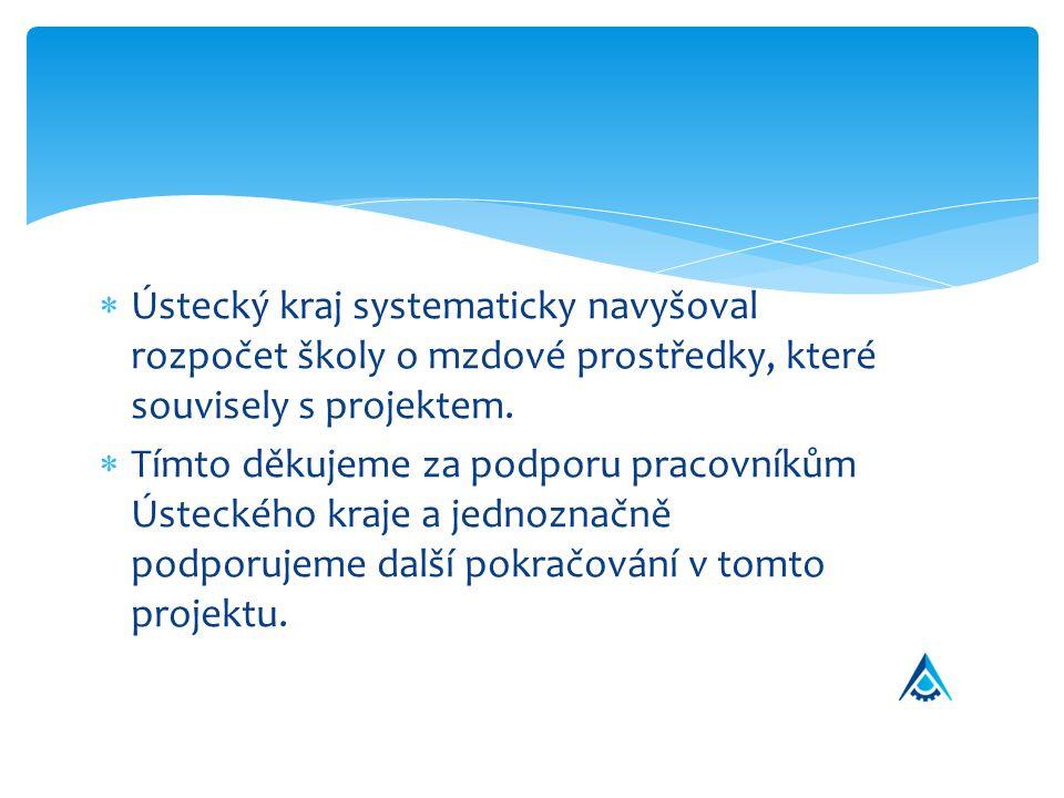  Na závěr mi dovolte poděkovat firmám Škoda, BOSCH a Scania za jejich spolupráci v tomto projektu.