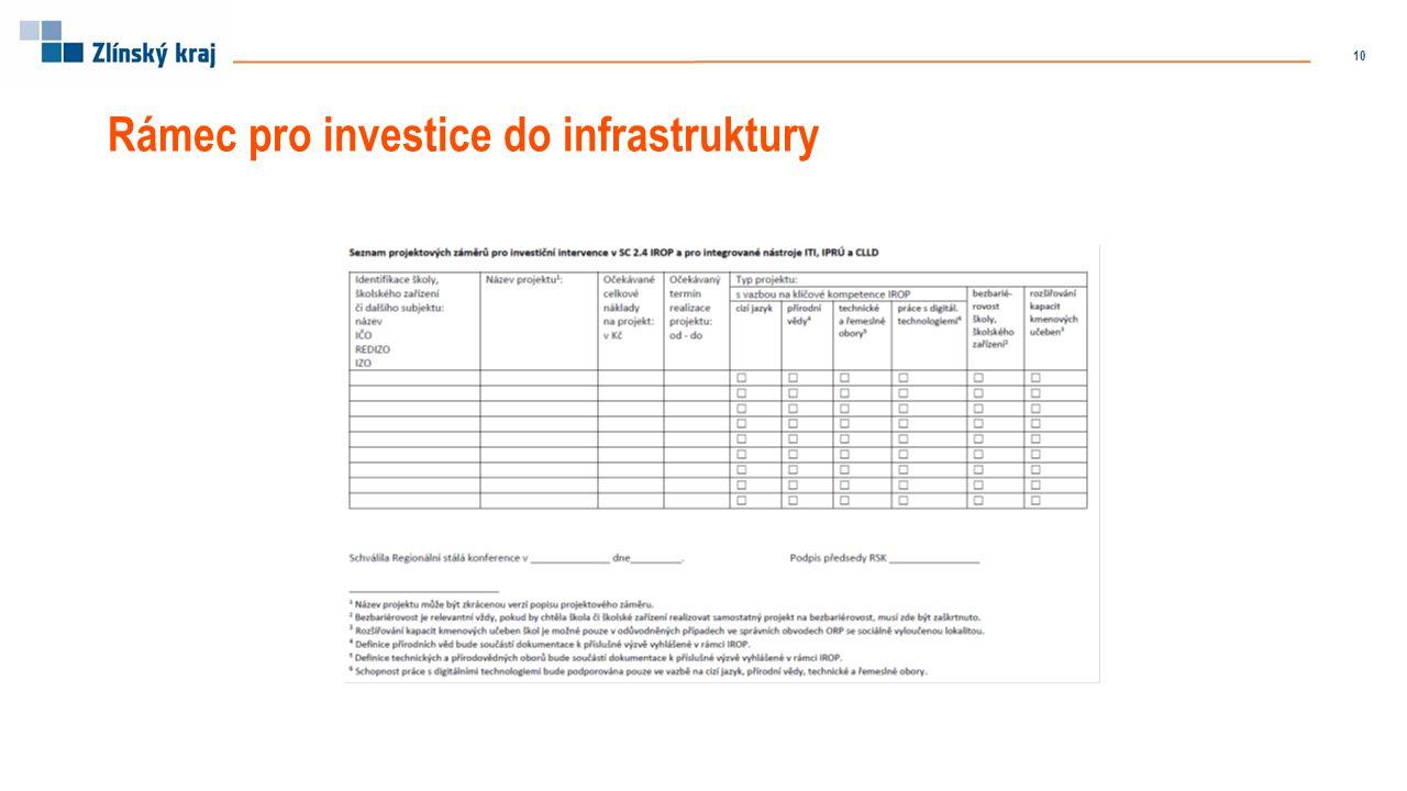 Rámec pro investice do infrastruktury 10