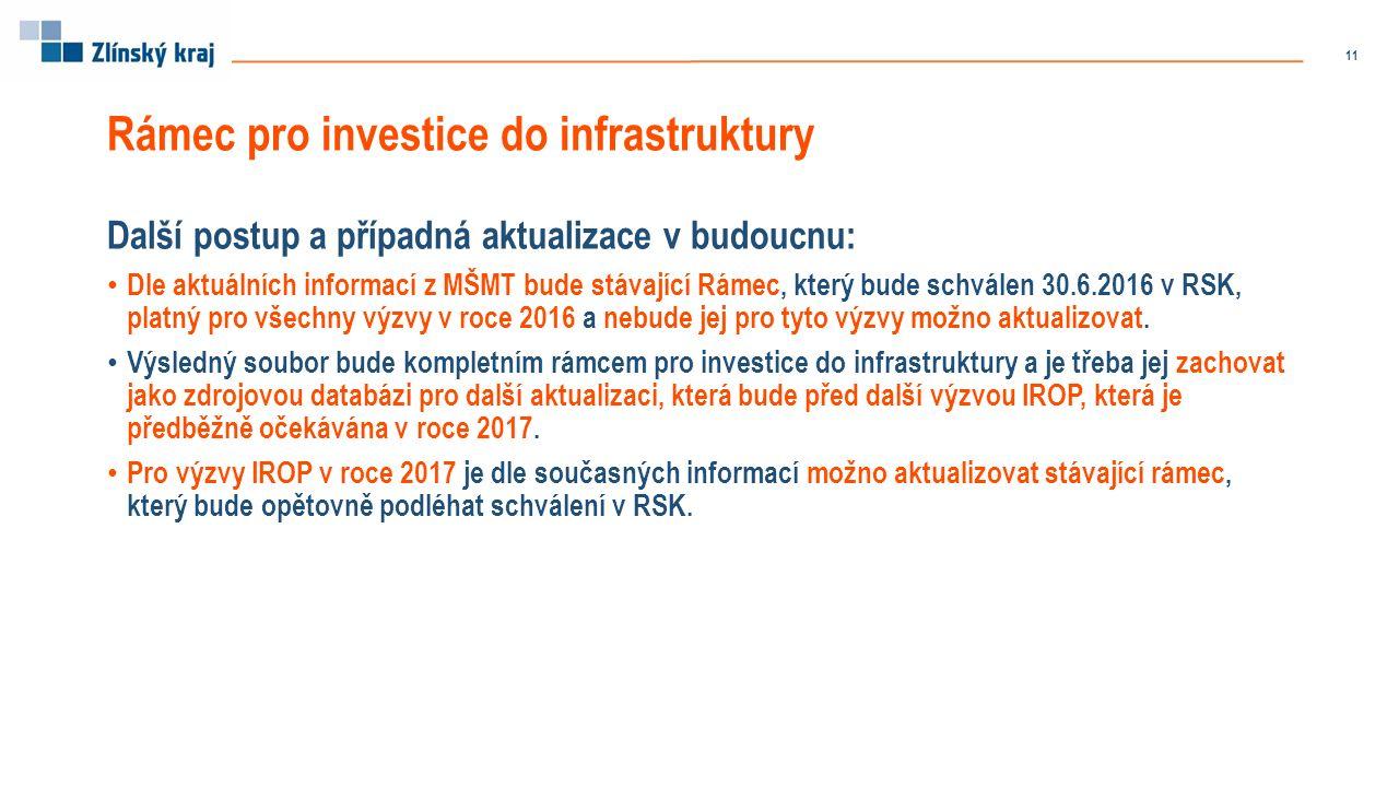 Rámec pro investice do infrastruktury Další postup a případná aktualizace v budoucnu: Dle aktuálních informací z MŠMT bude stávající Rámec, který bude schválen 30.6.2016 v RSK, platný pro všechny výzvy v roce 2016 a nebude jej pro tyto výzvy možno aktualizovat.