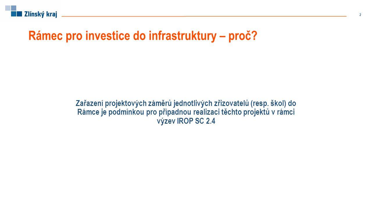 Rámec pro investice do infrastruktury – proč.