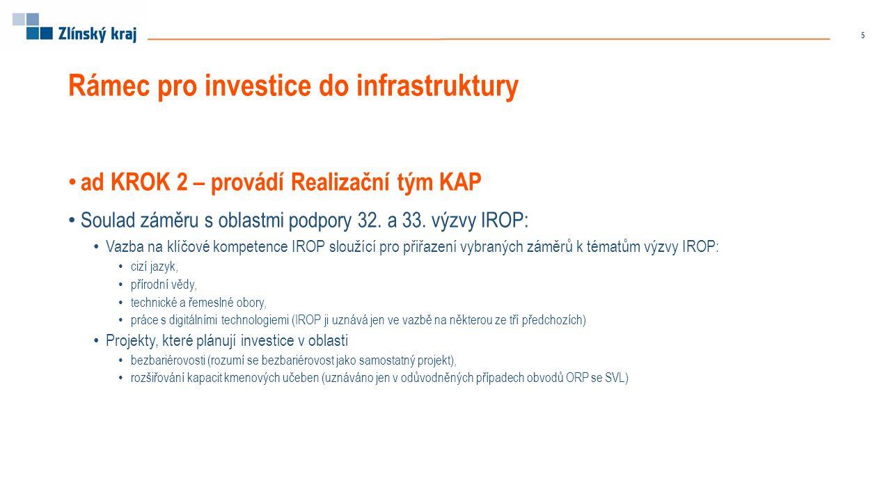 Rámec pro investice do infrastruktury ad KROK 2 – provádí Realizační tým KAP Soulad záměru s oblastmi podpory 32.