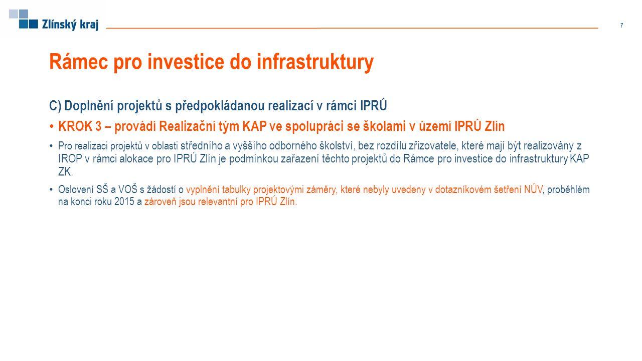 Rámec pro investice do infrastruktury C) Doplnění projektů s předpokládanou realizací v rámci IPRÚ KROK 3 – provádí Realizační tým KAP ve spolupráci se školami v území IPRÚ Zlín Pro realizaci projektů v oblasti středního a vyššího odborného školství, bez rozdílu zřizovatele, které mají být realizovány z IROP v rámci alokace pro IPRÚ Zlín je podmínkou zařazení těchto projektů do Rámce pro investice do infrastruktury KAP ZK.
