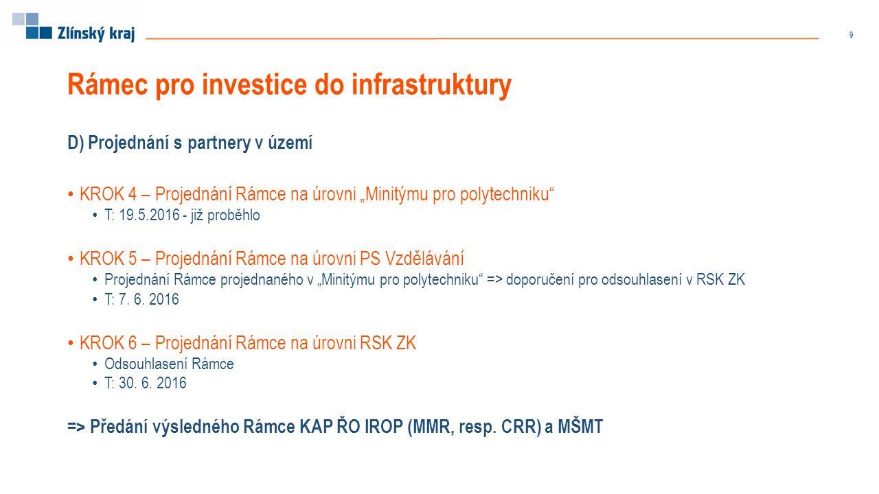 """Rámec pro investice do infrastruktury D) Projednání s partnery v území KROK 4 – Projednání Rámce na úrovni """"Minitýmu pro polytechniku T: 19.5.2016 - již proběhlo KROK 5 – Projednání Rámce na úrovni PS Vzdělávání Projednání Rámce projednaného v """"Minitýmu pro polytechniku => doporučení pro odsouhlasení v RSK ZK T: 7."""