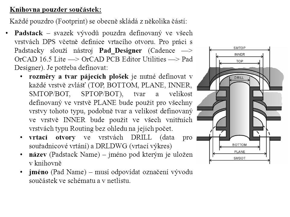 Knihovna pouzder součástek: Padstack – svazek vývodů pouzdra definovaný ve všech vrstvách DPS včetně definice vrtacího otvoru.