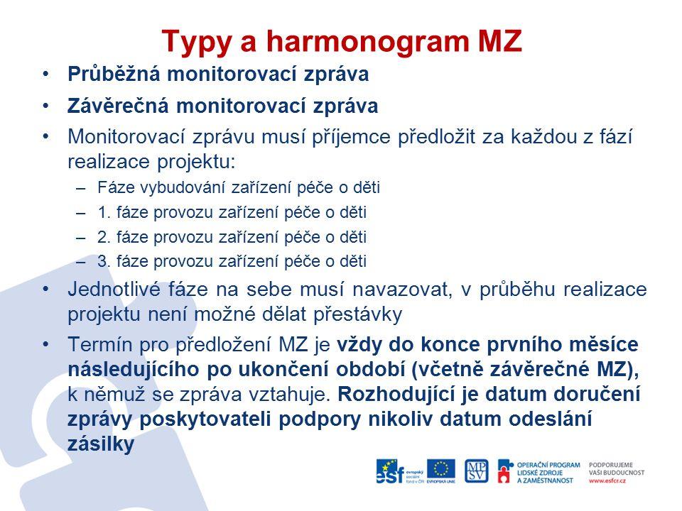 Typy a harmonogram MZ Průběžná monitorovací zpráva Závěrečná monitorovací zpráva Monitorovací zprávu musí příjemce předložit za každou z fází realizace projektu: –Fáze vybudování zařízení péče o děti –1.