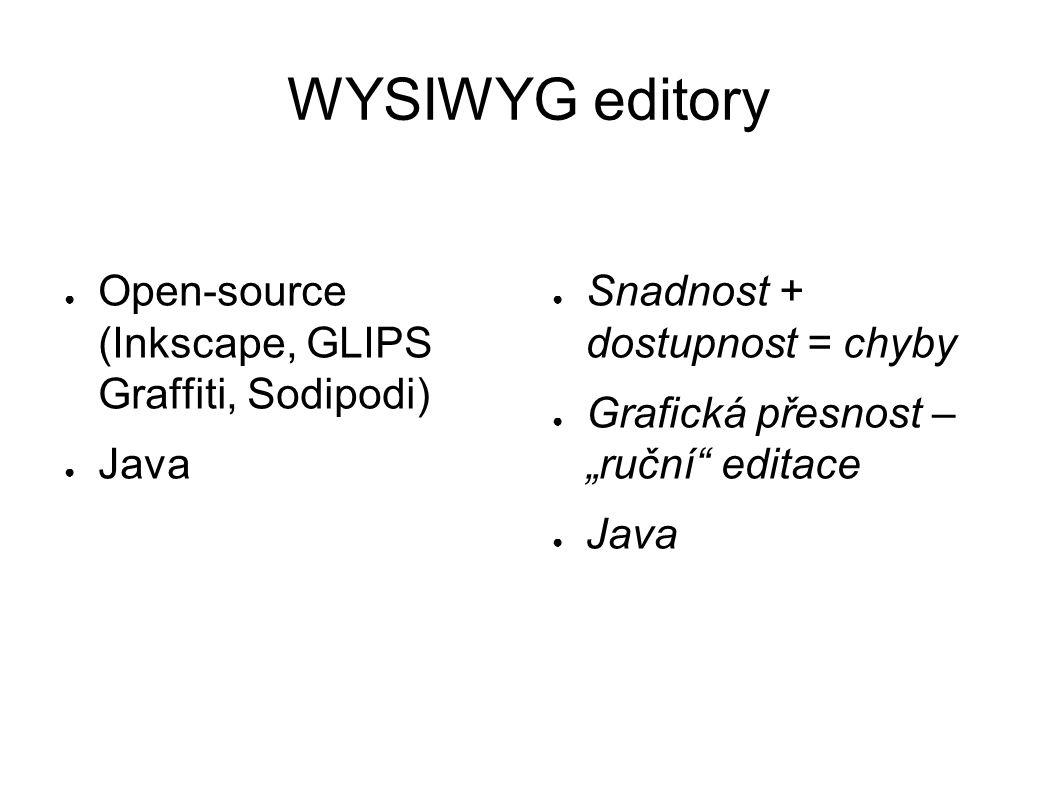 """WYSIWYG editory ● Open-source (Inkscape, GLIPS Graffiti, Sodipodi) ● Java ● Snadnost + dostupnost = chyby ● Grafická přesnost – """"ruční editace ● Java"""