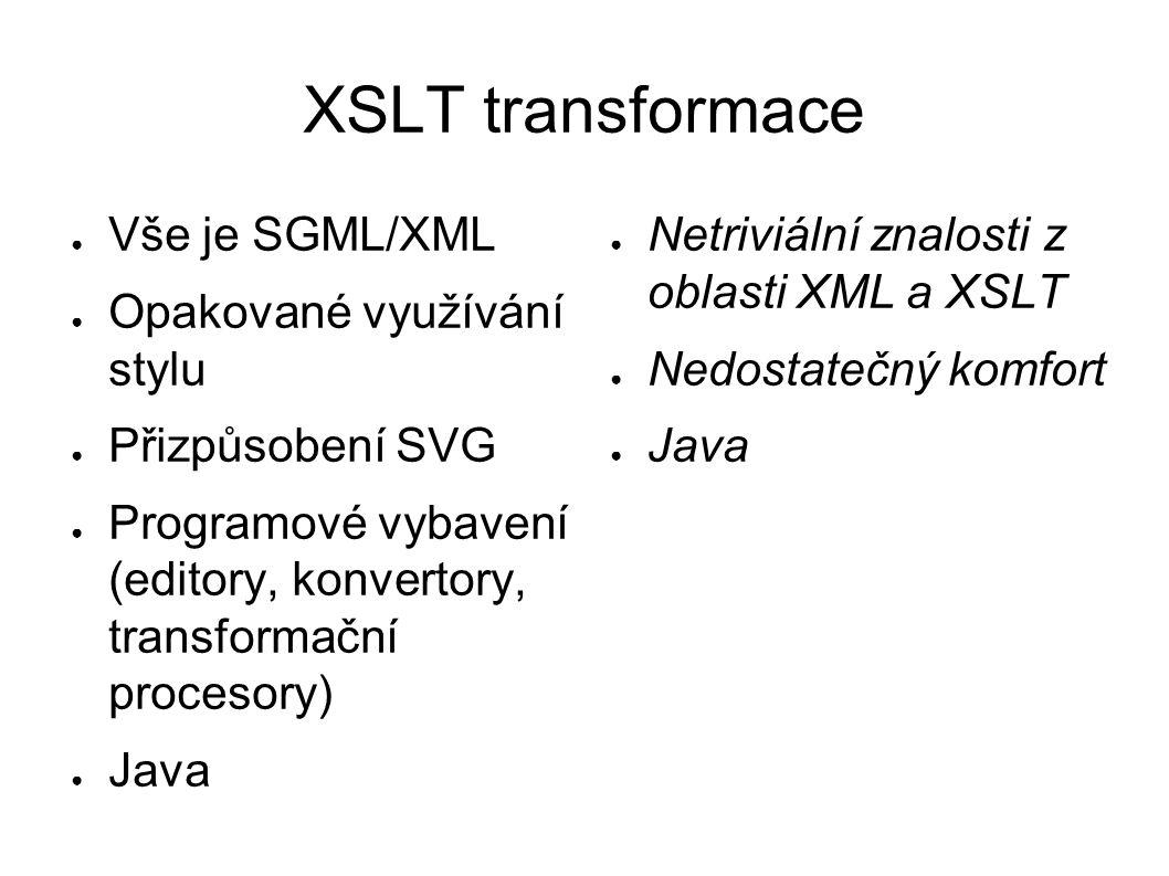 XSLT transformace ● Vše je SGML/XML ● Opakované využívání stylu ● Přizpůsobení SVG ● Programové vybavení (editory, konvertory, transformační procesory) ● Java ● Netriviální znalosti z oblasti XML a XSLT ● Nedostatečný komfort ● Java