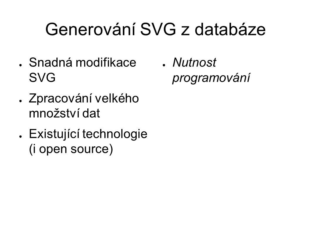 Generování SVG z databáze ● Snadná modifikace SVG ● Zpracování velkého množství dat ● Existující technologie (i open source) ● Nutnost programování
