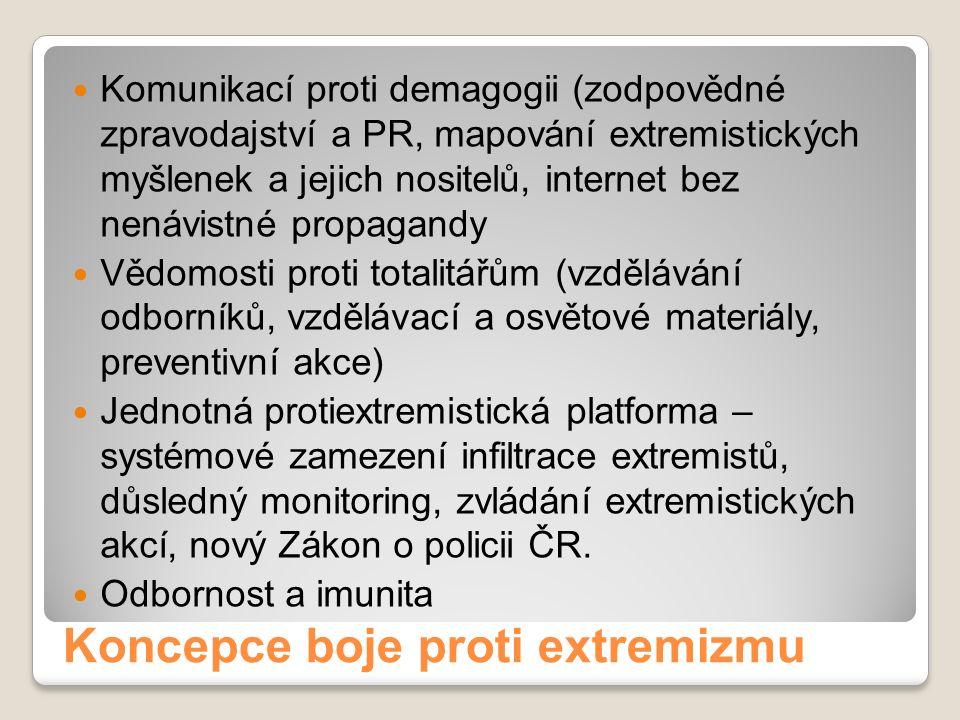 Koncepce boje proti extremizmu Komunikací proti demagogii (zodpovědné zpravodajství a PR, mapování extremistických myšlenek a jejich nositelů, internet bez nenávistné propagandy Vědomosti proti totalitářům (vzdělávání odborníků, vzdělávací a osvětové materiály, preventivní akce) Jednotná protiextremistická platforma – systémové zamezení infiltrace extremistů, důsledný monitoring, zvládání extremistických akcí, nový Zákon o policii ČR.